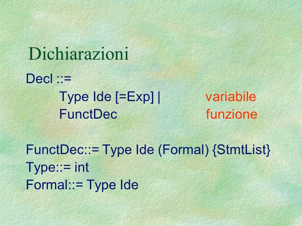 Dichiarazioni Decl ::= Type Ide [=Exp] | variabile FunctDec funzione